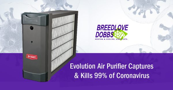 bryant air purifier filters and systems can capture and kill 99% of Coronavirus
